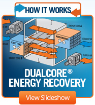 DualCore<sup>®</sup> Energy Recovery - How It works